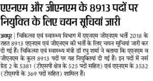 rajswasthya anm list : Rajasthan GNM Nursing Cut off Marks or Merit List 2020