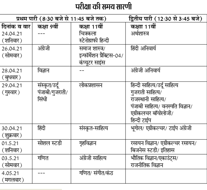11th 9th class time table 2021 rajasthan RBSE Board
